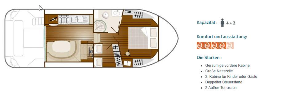 Hausbootferien Glénac 2018